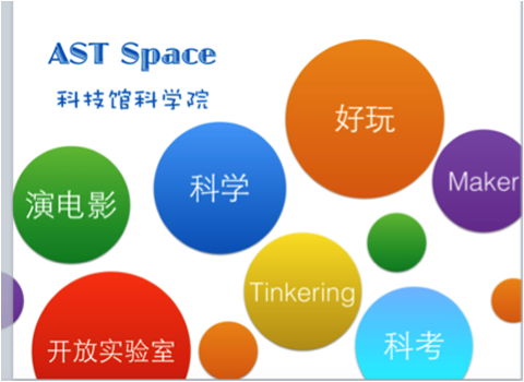 AST Space, a project of ZAST International Department